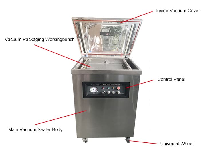Structure of Vacuum Packing Machinery