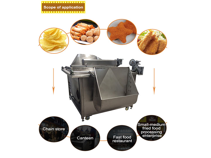 auto snack food  stir fryer machine