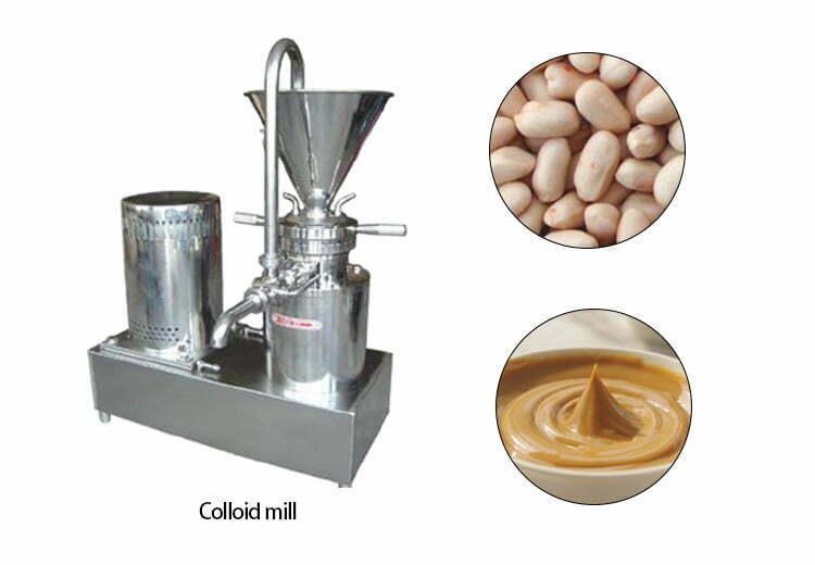 peanut colliod mill