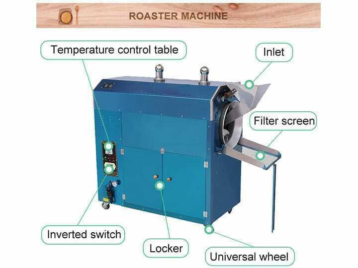 industrial peanut roaster