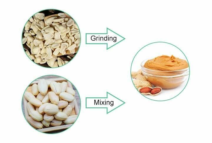 peanut butter grinding