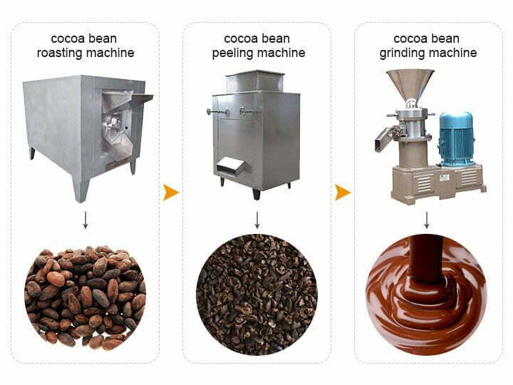 cocoa paste making machines