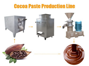 cocoa paste production line