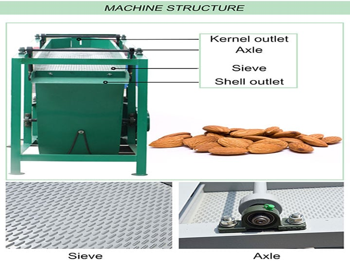 shell kernel separating machine structure details